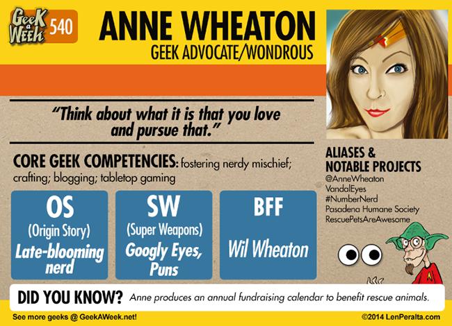 Geek A Week: Year Five Two: Anne Wheaton back
