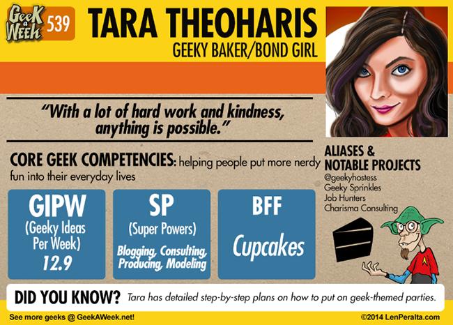 Geek A Week: Year Five Two: Tara Theoharis back